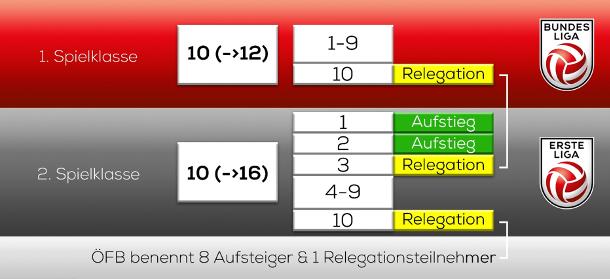 Bundesliga Expertentipp 15/16